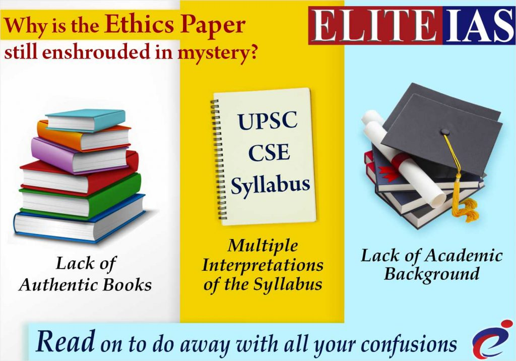 Prepare for the Ethics paper