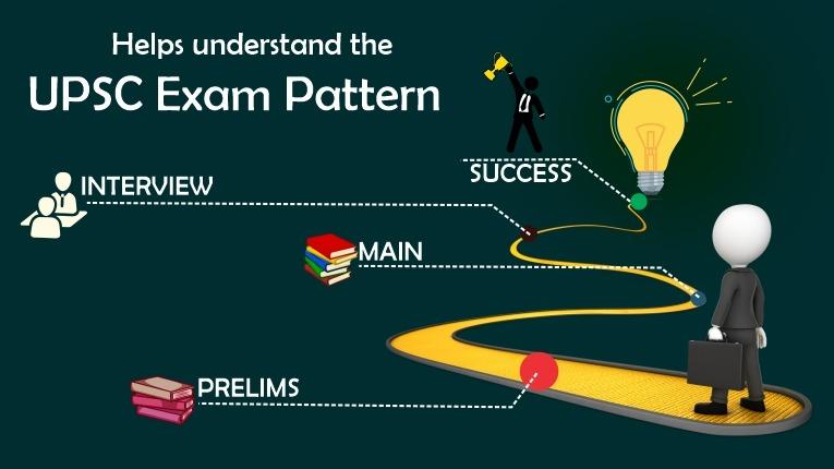 UPSC Exam Pattern
