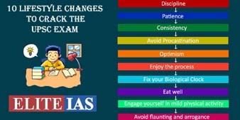 10-LIFESTYLE-CHANGES-TO-CRA - small