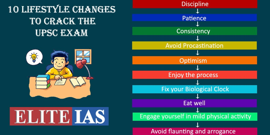 10 LIFESTYLE CHANGES TO CRACK THE UPSC EXAM