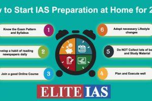 How-to-Start-IAS-.jpg-min