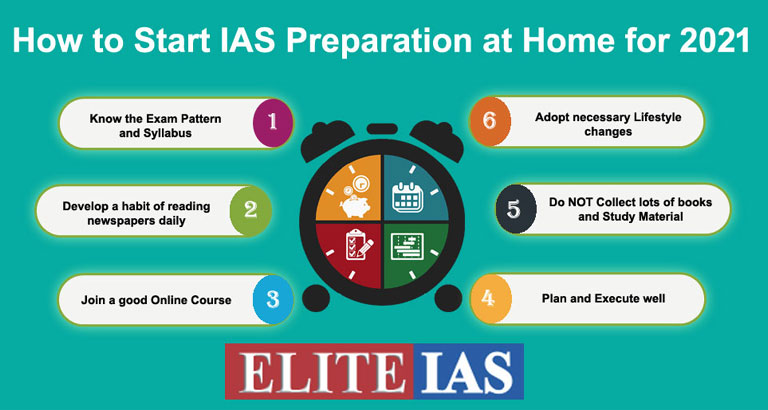 How to Start IAS Preparation at Home for 2021